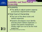 scalability and total cost of ownership