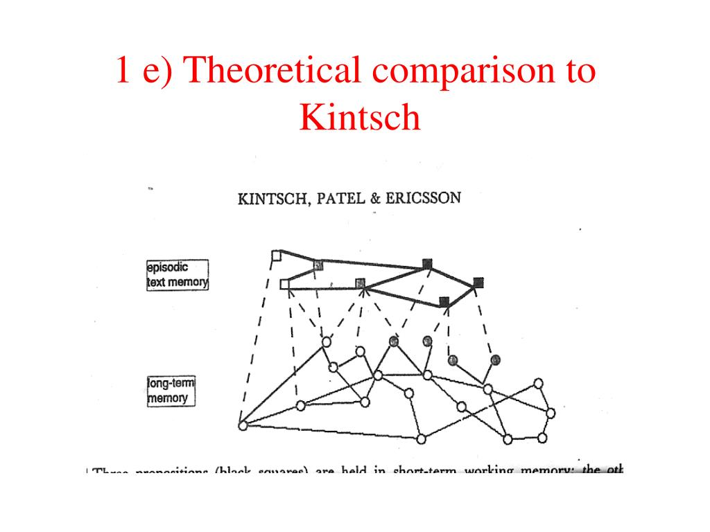 1 e) Theoretical comparison to