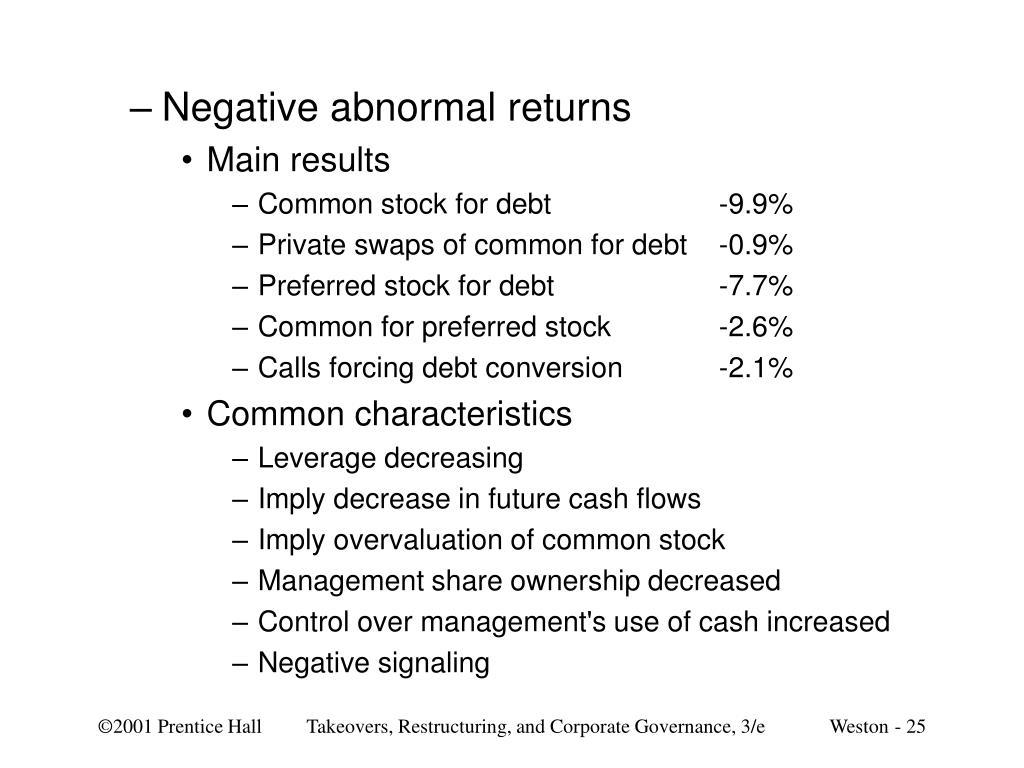 Negative abnormal returns