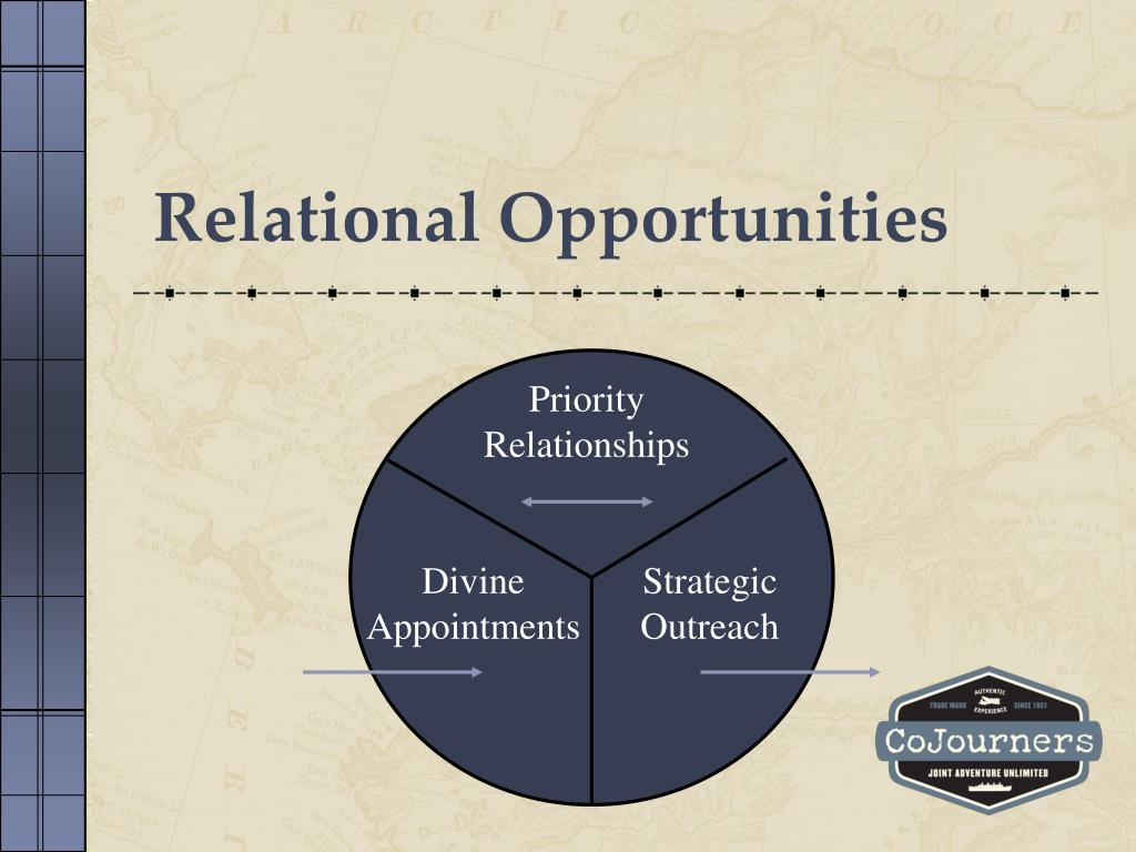 Relational Opportunities