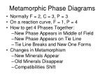 metamorphic phase diagrams15