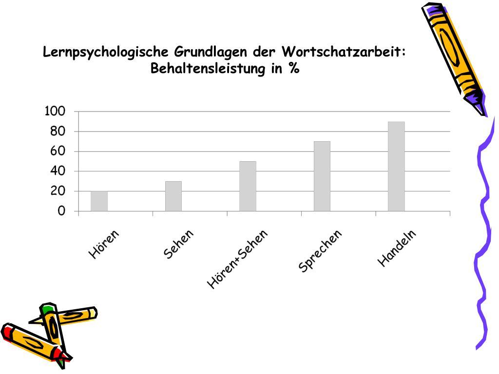 Lernpsychologische Grundlagen der Wortschatzarbeit: