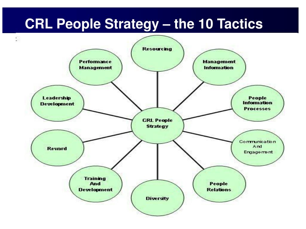 CRL People Strategy – the 10 Tactics