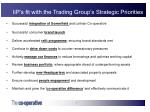 iip s fit with the trading group s strategic priorities