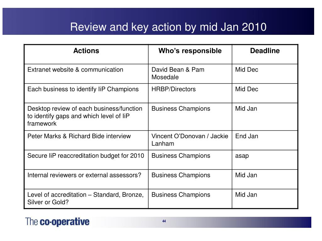Review and key action by mid Jan 2010