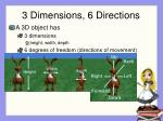 3 dimensions 6 directions