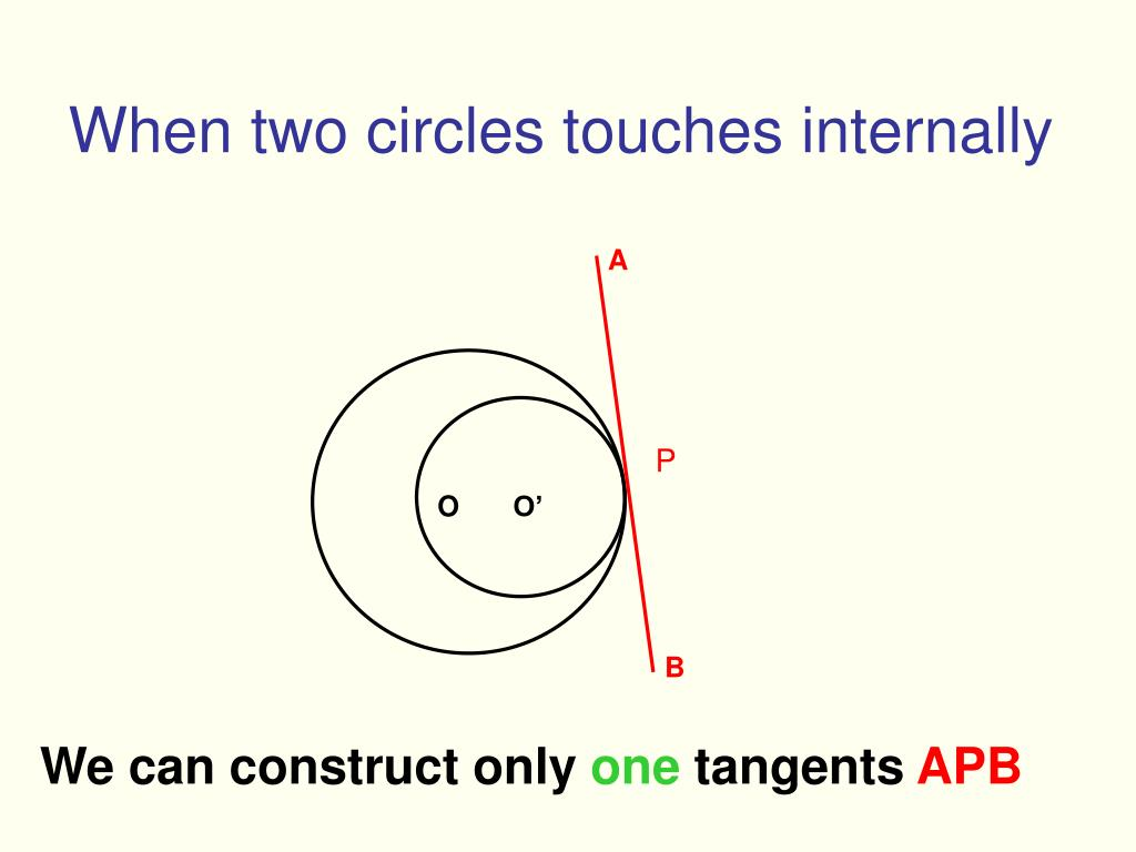When two circles touches internally