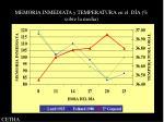 memoria inmediata y temperatura en el d a sobre la media