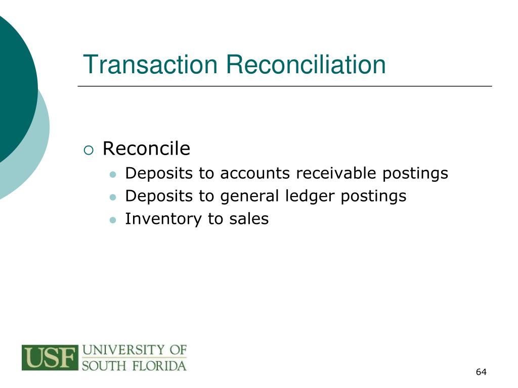Transaction Reconciliation