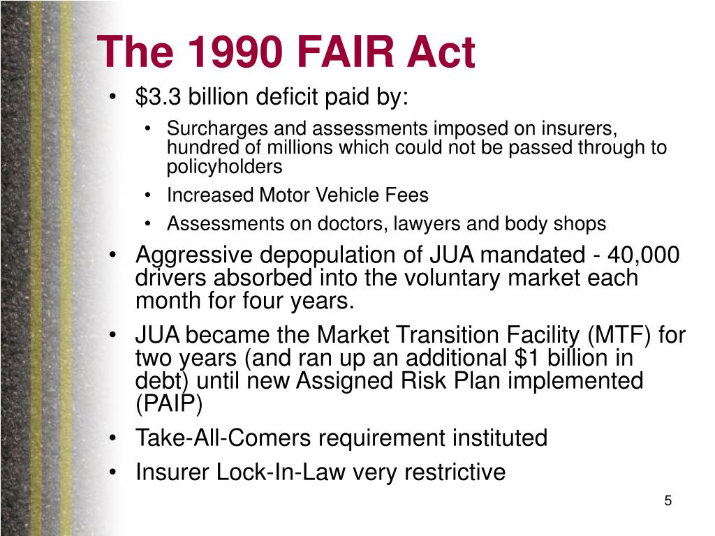 The 1990 FAIR Act
