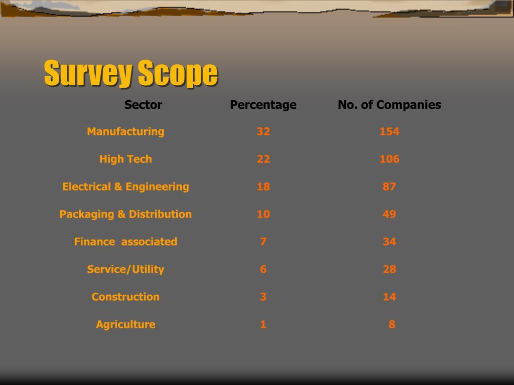Survey Scope