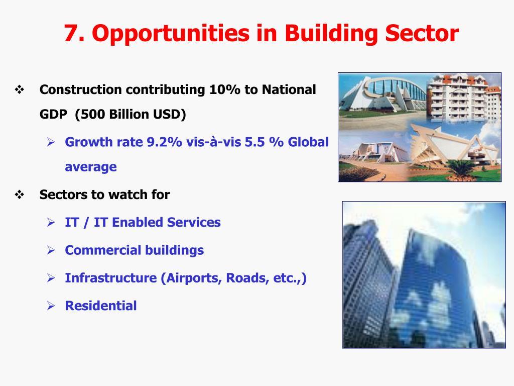 7. Opportunities in Building Sector