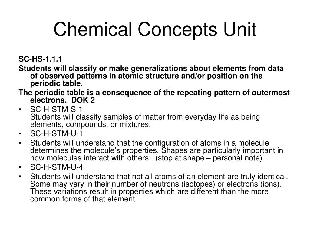 Chemical Concepts Unit