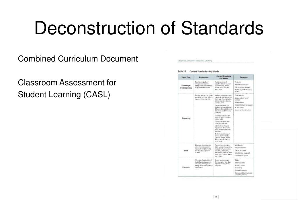 Deconstruction of Standards