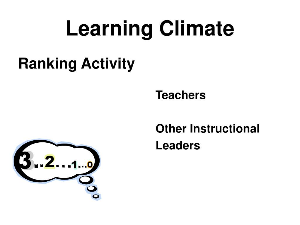 Ranking Activity