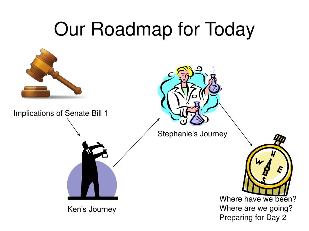 Our Roadmap for Today