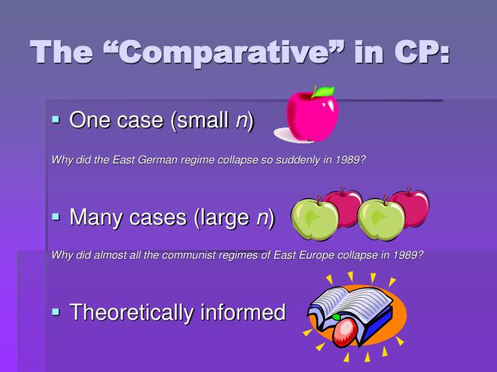 "The ""Comparative"" in CP:"