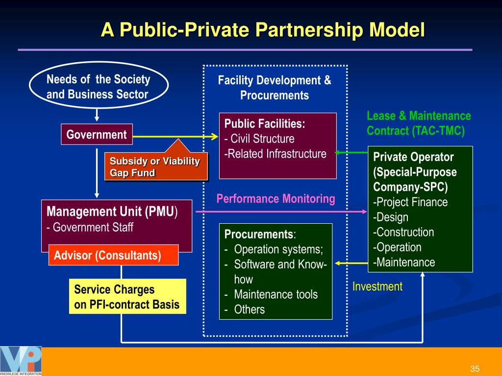 Needs of  the Society and Business Sector