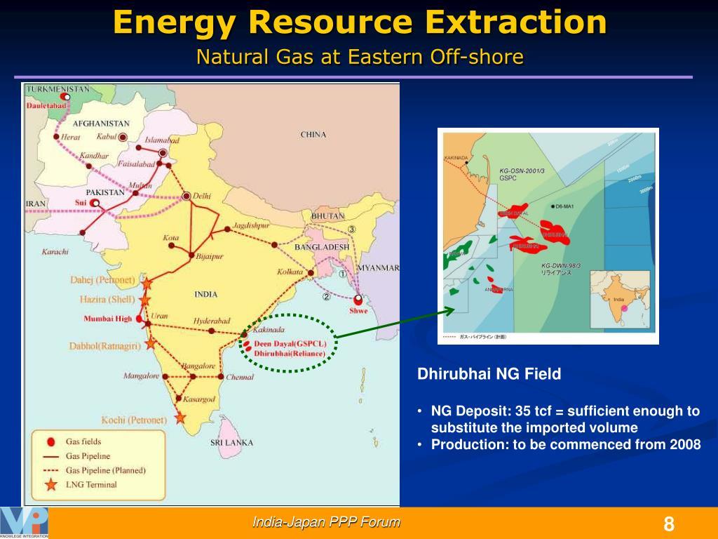 Energy Resource Extraction