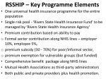 rsship key programme elements