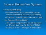 types of return free systems