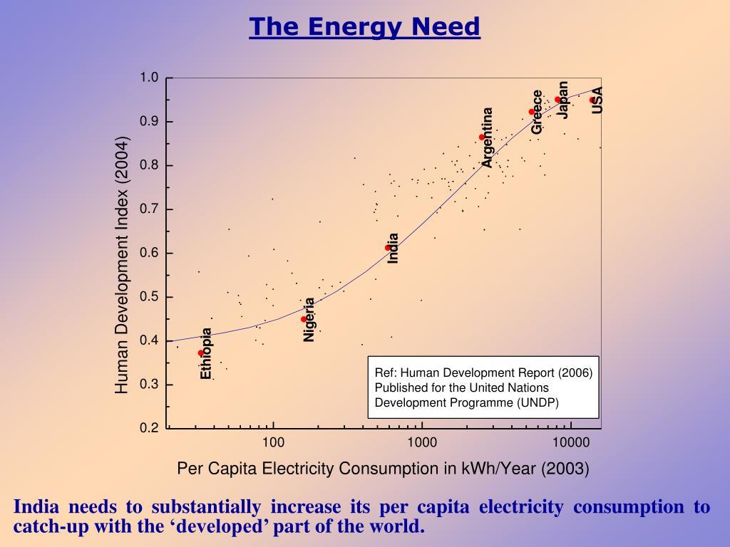 The Energy Need