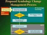 proposed symbology change management process