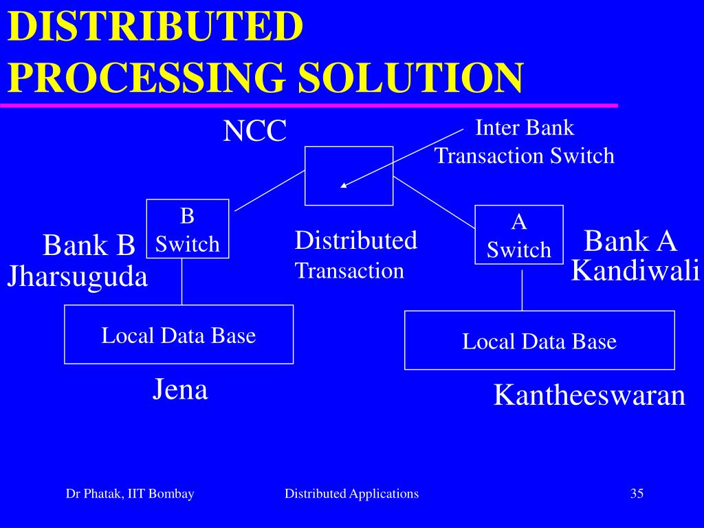 DISTRIBUTED PROCESSING SOLUTION