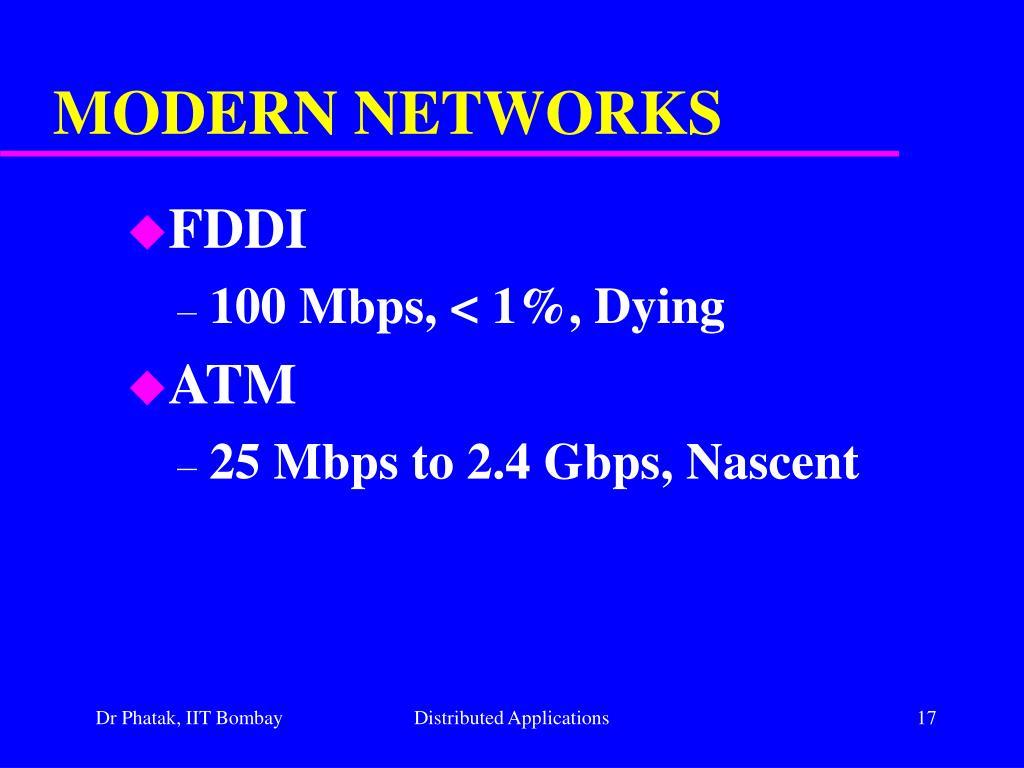 MODERN NETWORKS