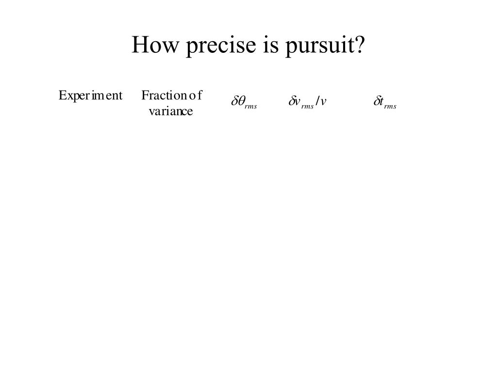 How precise is pursuit?