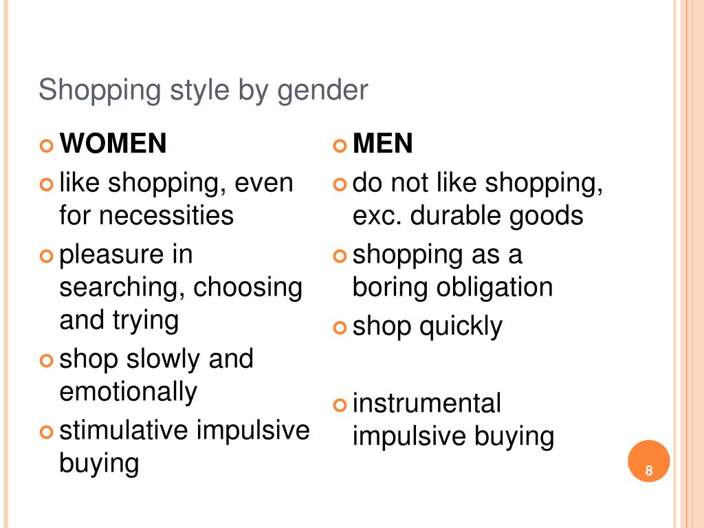 Shopping style by gender