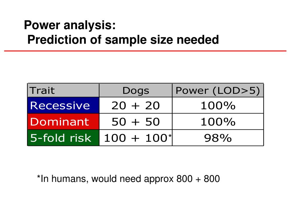 Power analysis: