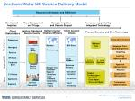 southern water hr service delivery model