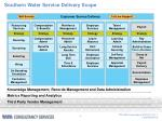 southern water service delivery scope