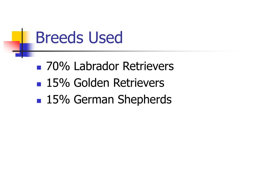 Breeds Used