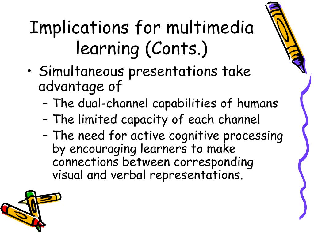 Implications for multimedia learning (Conts.)