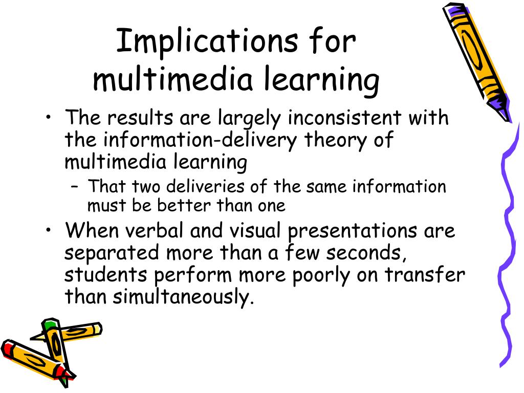 Implications for multimedia learning