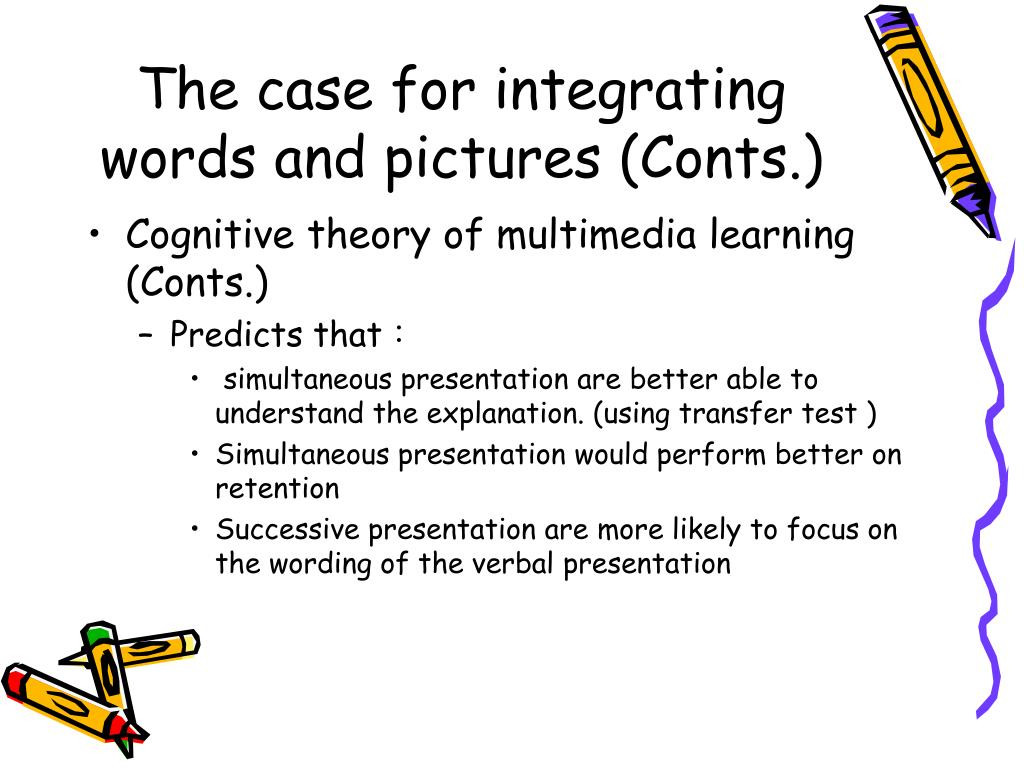 The case for integrating words and pictures (Conts.)