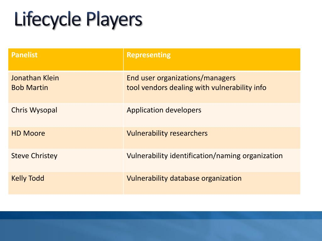 Lifecycle Players