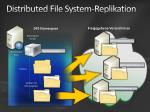 distributed file system replikation