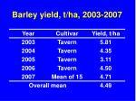 barley yield t ha 2003 2007