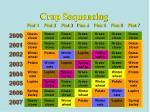 crop sequencing