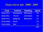 grass clover mix 2000 2003
