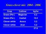 grass clover mix 2004 2006