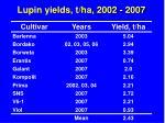 lupin yields t ha 2002 2007