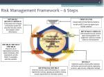 risk management framework 6 steps