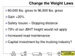 change the weight laws