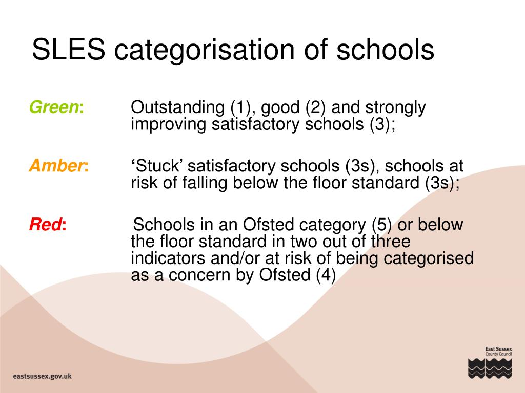 SLES categorisation of schools