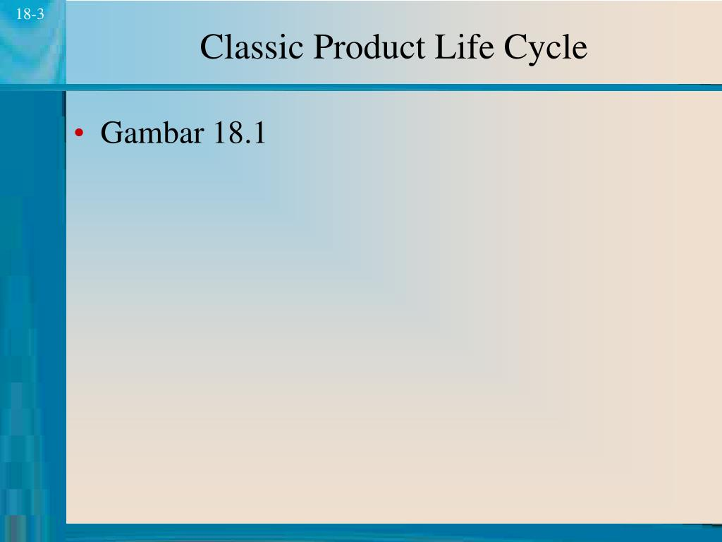 Classic Product Life Cycle