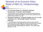 elements of an economic policy model of r d 5 infratechnology c